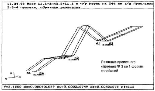 технологическая инструкция формы гост 3 1104 84