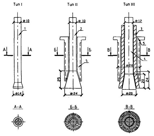 Бетоны опоры диск по бетону 230 мм купить в
